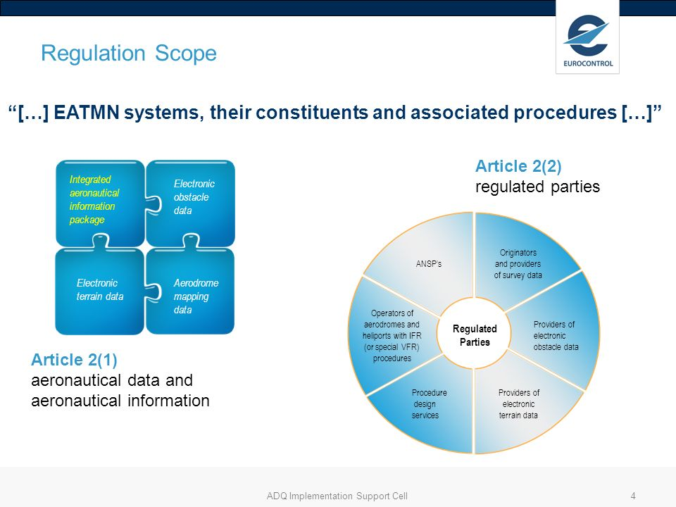 Regulation Scope […] EATMN systems, their constituents and associated procedures […] Article 2(2)